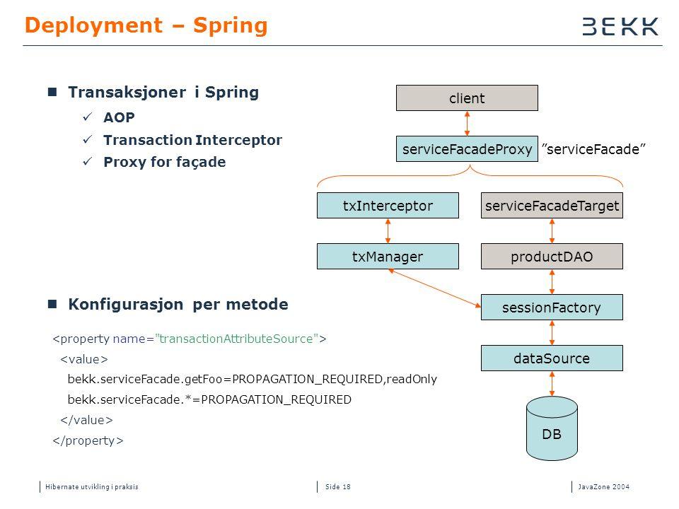 Hibernate utvikling i praksisJavaZone 2004 Side 18 Deployment – Spring  Transaksjoner i Spring  AOP  Transaction Interceptor  Proxy for façade  K