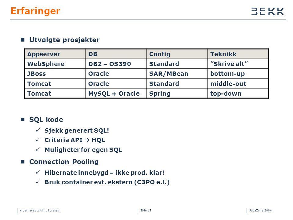 Hibernate utvikling i praksisJavaZone 2004 Side 19 Erfaringer  Utvalgte prosjekter  SQL kode  Sjekk generert SQL!  Criteria API  HQL  Muligheter