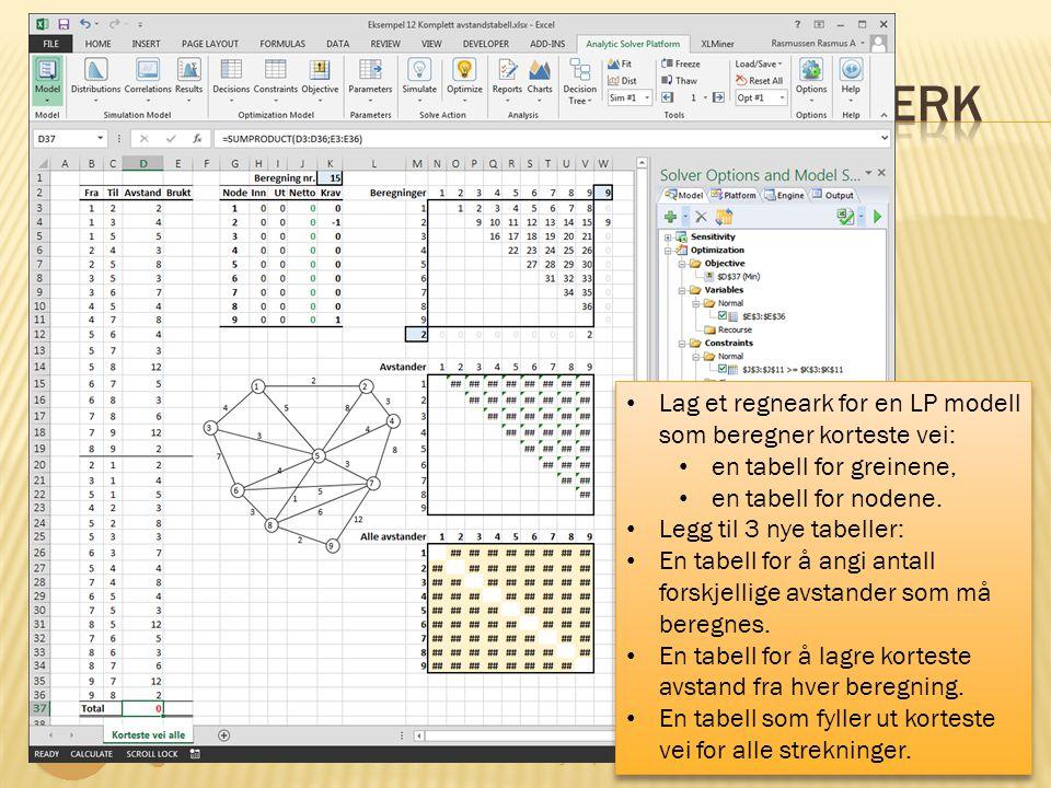 LOG530 Distribusjonsplanlegging 4 4 Komplett avstandstabell • Lag et regneark for en LP modell som beregner korteste vei: • en tabell for greinene, •