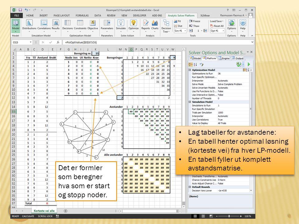 LOG530 Distribusjonsplanlegging 6 6 Det er formler som beregner hva som er start og stopp noder. • Lag tabeller for avstandene: • En tabell henter opt
