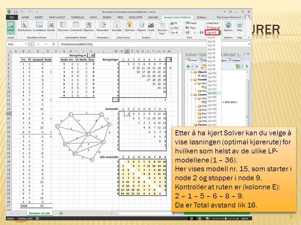 LOG530 Distribusjonsplanlegging 7 7 Etter å ha kjørt Solver kan du velge å vise løsningen (optimal kjørerute) for hvilken som helst av de ulike LP- mo
