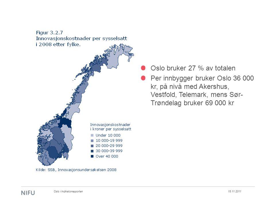 18.11.2011Oslo i Indikatorrapporten Oslo bruker 27 % av totalen Per innbygger bruker Oslo 36 000 kr, på nivå med Akershus, Vestfold, Telemark, mens Sør- Trøndelag bruker 69 000 kr