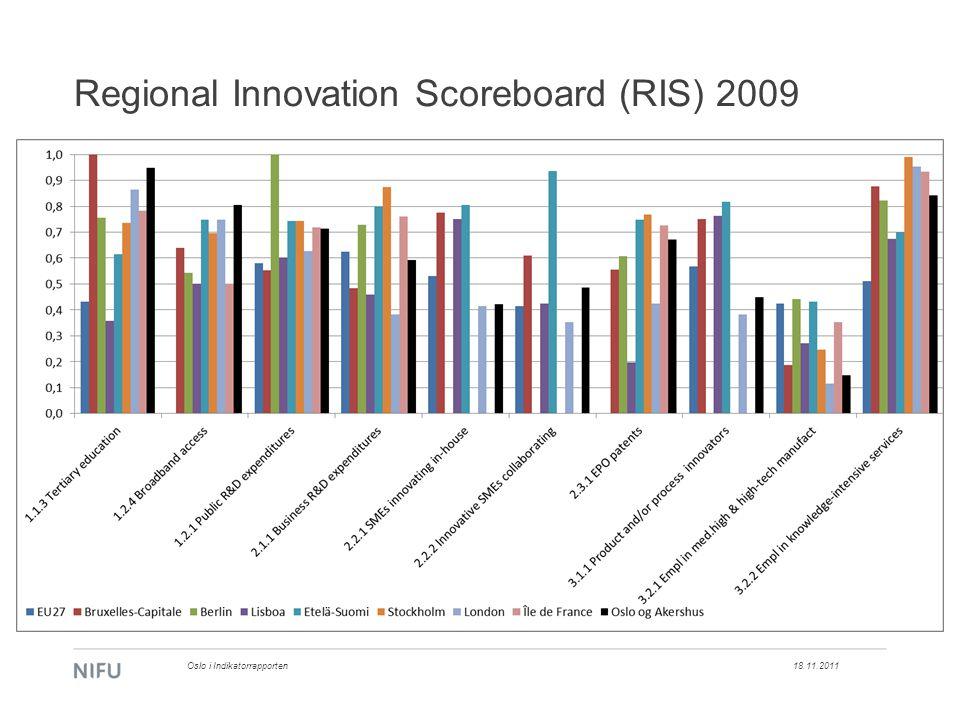 Regional Innovation Scoreboard (RIS) 2009 18.11.2011Oslo i Indikatorrapporten