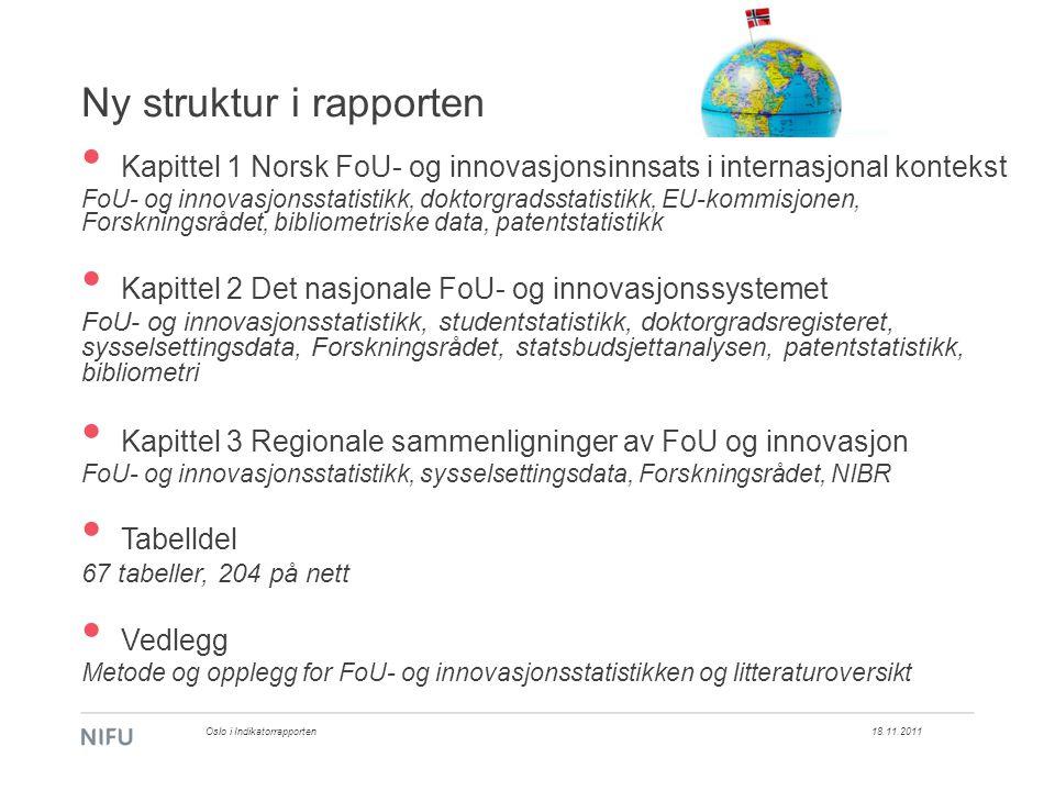 Ny struktur i rapporten • Kapittel 1 Norsk FoU- og innovasjonsinnsats i internasjonal kontekst FoU- og innovasjonsstatistikk, doktorgradsstatistikk, EU-kommisjonen, Forskningsrådet, bibliometriske data, patentstatistikk • Kapittel 2 Det nasjonale FoU- og innovasjonssystemet FoU- og innovasjonsstatistikk, studentstatistikk, doktorgradsregisteret, sysselsettingsdata, Forskningsrådet, statsbudsjettanalysen, patentstatistikk, bibliometri • Kapittel 3 Regionale sammenligninger av FoU og innovasjon FoU- og innovasjonsstatistikk, sysselsettingsdata, Forskningsrådet, NIBR • Tabelldel 67 tabeller, 204 på nett • Vedlegg Metode og opplegg for FoU- og innovasjonsstatistikken og litteraturoversikt 18.11.2011Oslo i Indikatorrapporten