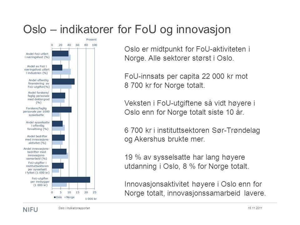 Oslo – indikatorer for FoU og innovasjon 18.11.2011Oslo i Indikatorrapporten Oslo er midtpunkt for FoU-aktiviteten i Norge.