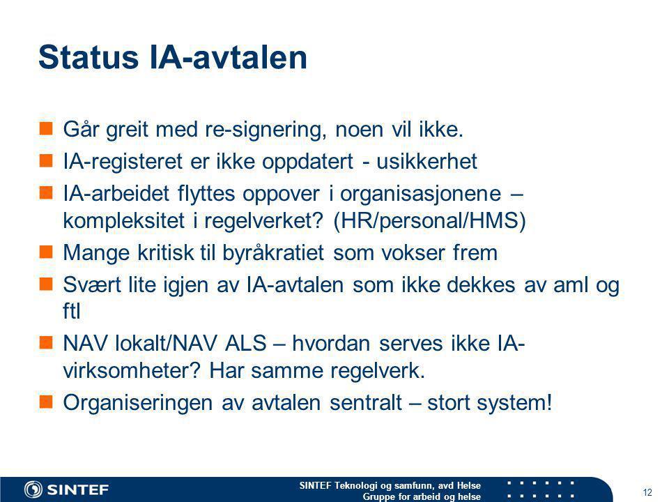 SINTEF Teknologi og samfunn, avd Helse Gruppe for arbeid og helse Status IA-avtalen  Går greit med re-signering, noen vil ikke.  IA-registeret er ik