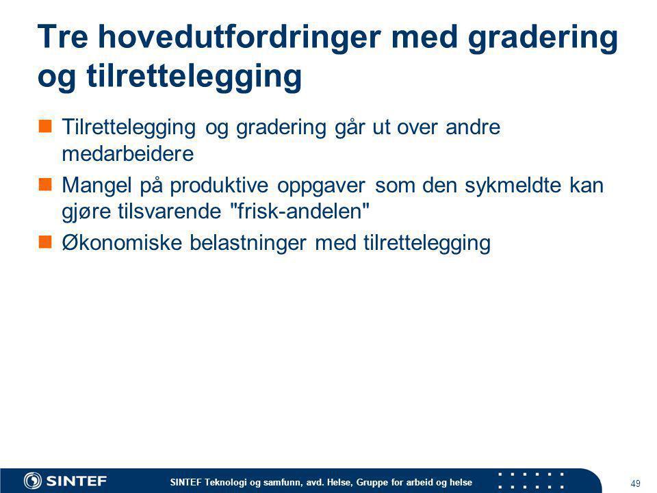 SINTEF Teknologi og samfunn, avd. Helse, Gruppe for arbeid og helse Tre hovedutfordringer med gradering og tilrettelegging  Tilrettelegging og grader