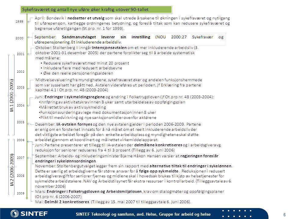 SINTEF Teknologi og samfunn, avd. Helse, Gruppe for arbeid og helse 6