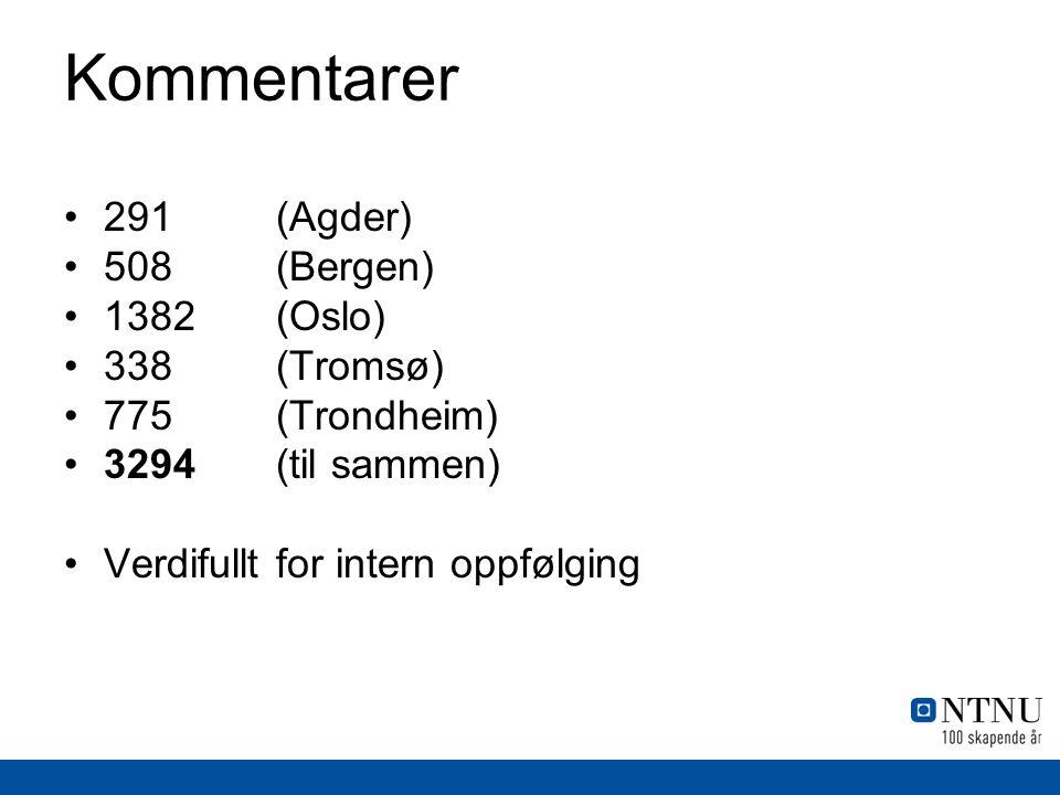 Kommentarer •291 (Agder) •508 (Bergen) •1382 (Oslo) •338 (Tromsø) •775 (Trondheim) •3294 (til sammen) •Verdifullt for intern oppfølging