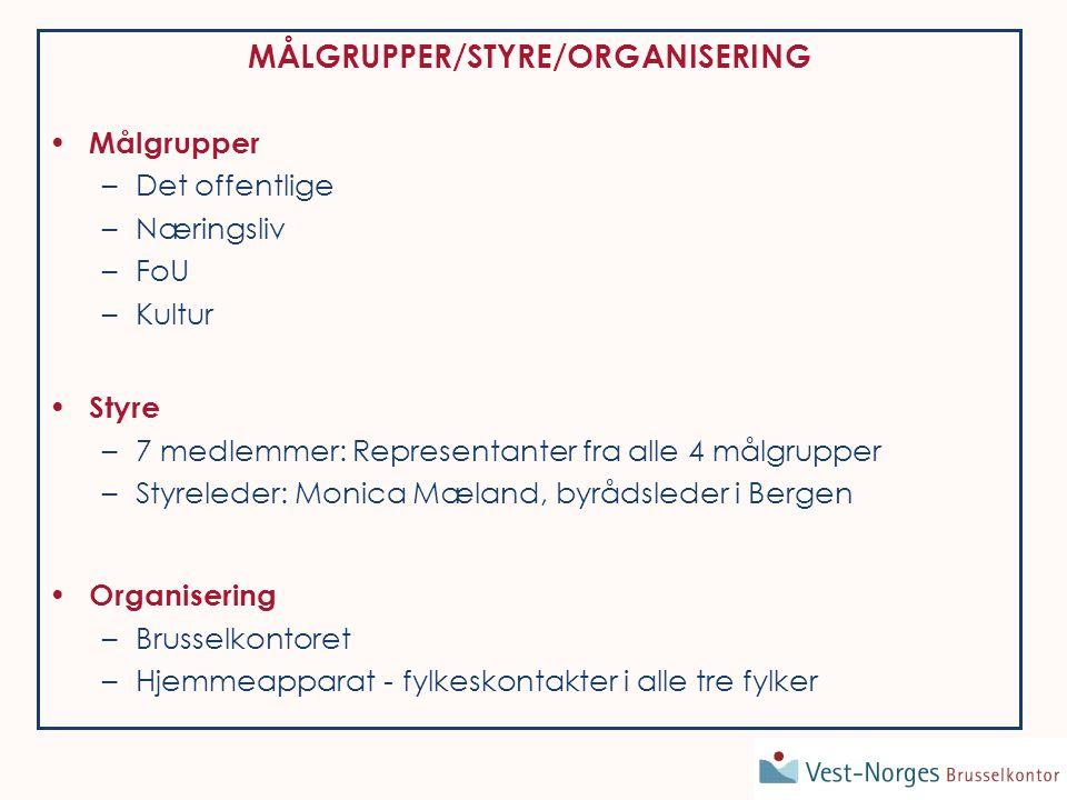 MÅLGRUPPER/STYRE/ORGANISERING • Målgrupper –Det offentlige –Næringsliv –FoU –Kultur • Styre –7 medlemmer: Representanter fra alle 4 målgrupper –Styreleder: Monica Mæland, byrådsleder i Bergen • Organisering –Brusselkontoret –Hjemmeapparat - fylkeskontakter i alle tre fylker