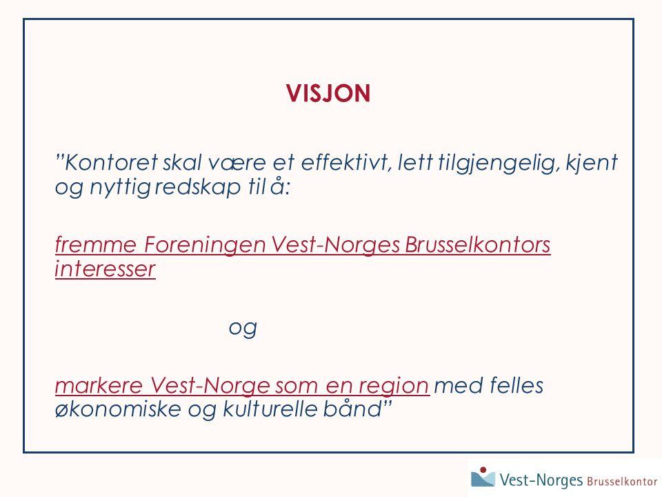 VISJON Kontoret skal være et effektivt, lett tilgjengelig, kjent og nyttig redskap til å: fremme Foreningen Vest-Norges Brusselkontors interesser og markere Vest-Norge som en region med felles økonomiske og kulturelle bånd