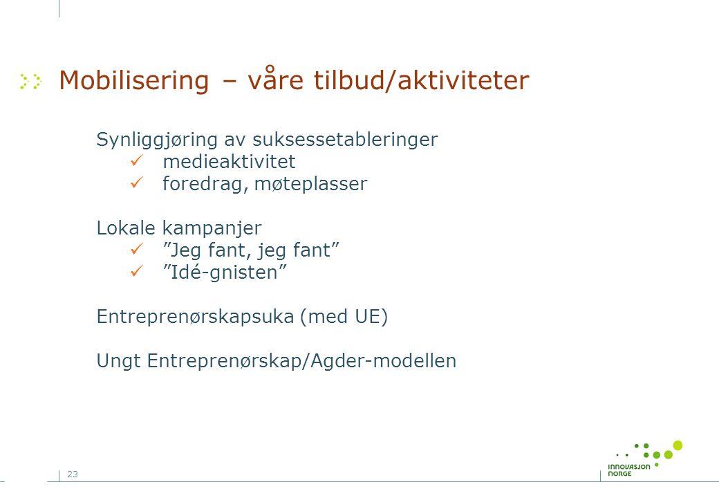 23 Mobilisering – våre tilbud/aktiviteter Synliggjøring av suksessetableringer  medieaktivitet  foredrag, møteplasser Lokale kampanjer  Jeg fant, jeg fant  Idé-gnisten Entreprenørskapsuka (med UE) Ungt Entreprenørskap/Agder-modellen