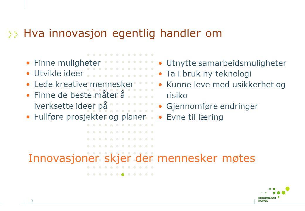 3 Hva innovasjon egentlig handler om •Finne muligheter •Utvikle ideer •Lede kreative mennesker •Finne de beste måter å iverksette ideer på •Fullføre prosjekter og planer •Utnytte samarbeidsmuligheter •Ta i bruk ny teknologi •Kunne leve med usikkerhet og risiko •Gjennomføre endringer •Evne til læring Innovasjoner skjer der mennesker møtes