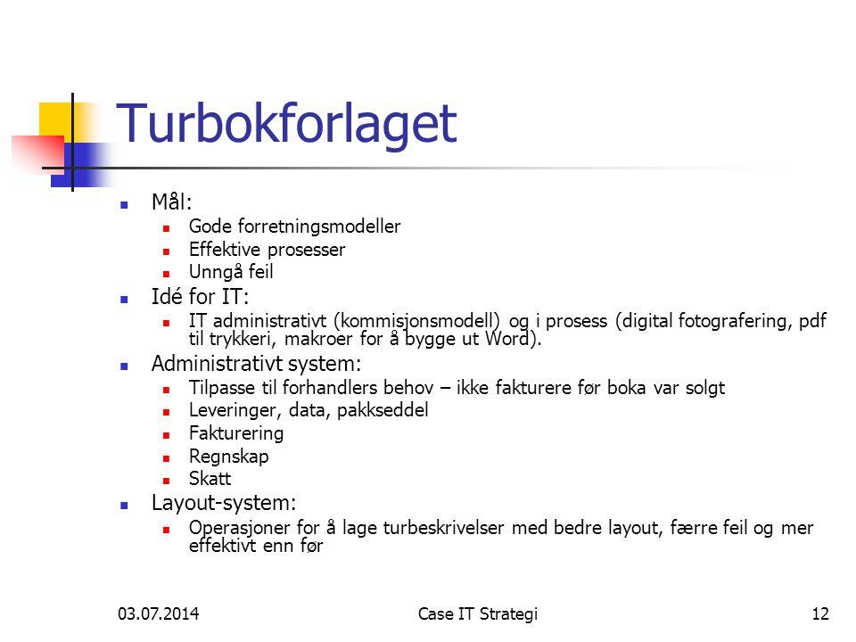 03.07.2014Case IT Strategi12 Turbokforlaget  Mål:  Gode forretningsmodeller  Effektive prosesser  Unngå feil  Idé for IT:  IT administrativt (kommisjonsmodell) og i prosess (digital fotografering, pdf til trykkeri, makroer for å bygge ut Word).