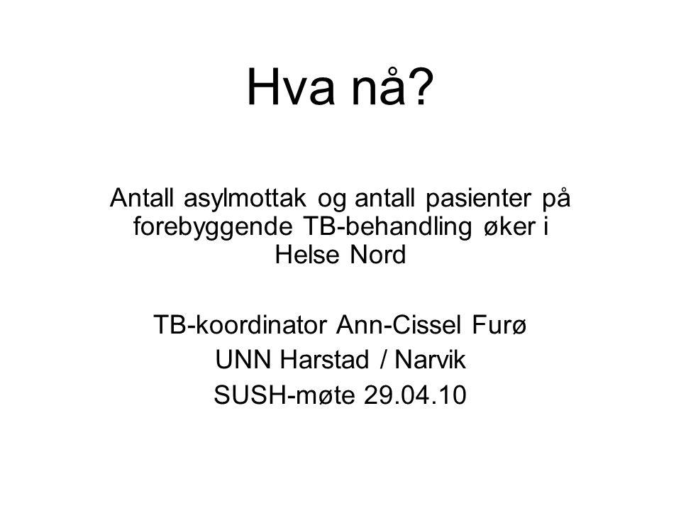 Hva nå? Antall asylmottak og antall pasienter på forebyggende TB-behandling øker i Helse Nord TB-koordinator Ann-Cissel Furø UNN Harstad / Narvik SUSH