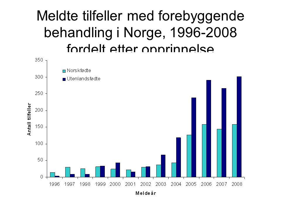 Meldte tilfeller med forebyggende behandling i Norge, 1996-2008 fordelt etter opprinnelse