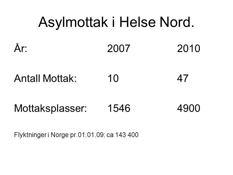 Asylmottak i Helse Nord. År:20072010 Antall Mottak: 1047 Mottaksplasser:15464900 Flyktninger i Norge pr.01.01.09: ca 143 400