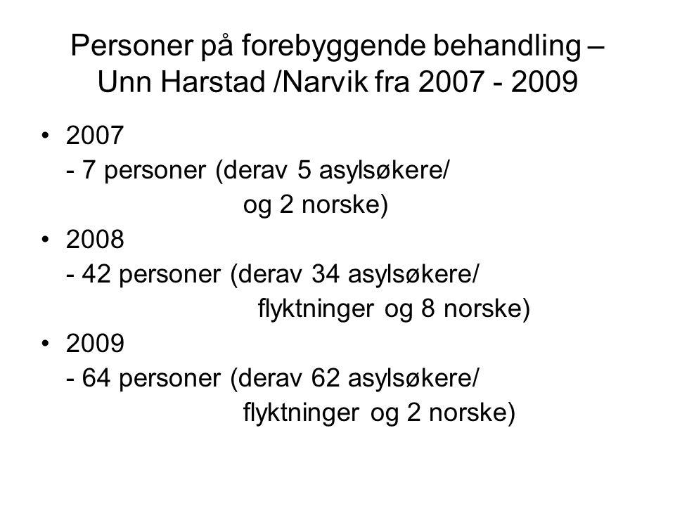 Personer på forebyggende behandling – Unn Harstad /Narvik fra 2007 - 2009 •2007 - 7 personer (derav 5 asylsøkere/ og 2 norske) •2008 - 42 personer (de