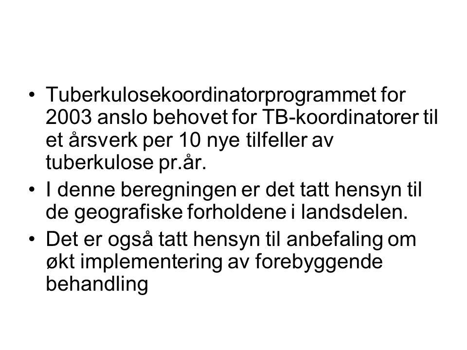 •Tuberkulosekoordinatorprogrammet for 2003 anslo behovet for TB-koordinatorer til et årsverk per 10 nye tilfeller av tuberkulose pr.år. •I denne bereg