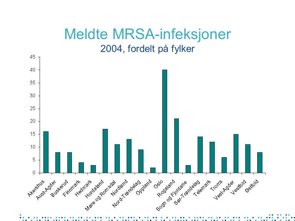 Smittested: Innlagt sykehus: Meldte MRSA-infeksjoner 1995 – 2004