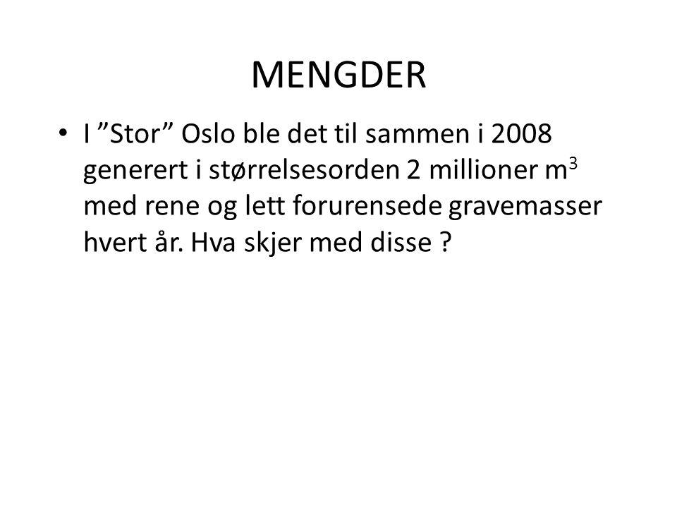 DISPONERING  Nylig SFT undersøkelse viser at godkjente mottak i Vestfold (NOAH), Buskerud (Lindum, Oredalen, Nilsemarka), Oslo (Grønmo) og Akershus (Dal-Skog, Esval, Bøler og Ødegård) mottok i 2008 ca.