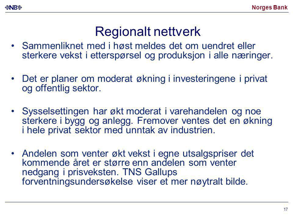 Norges Bank 17 Regionalt nettverk •Sammenliknet med i høst meldes det om uendret eller sterkere vekst i etterspørsel og produksjon i alle næringer.