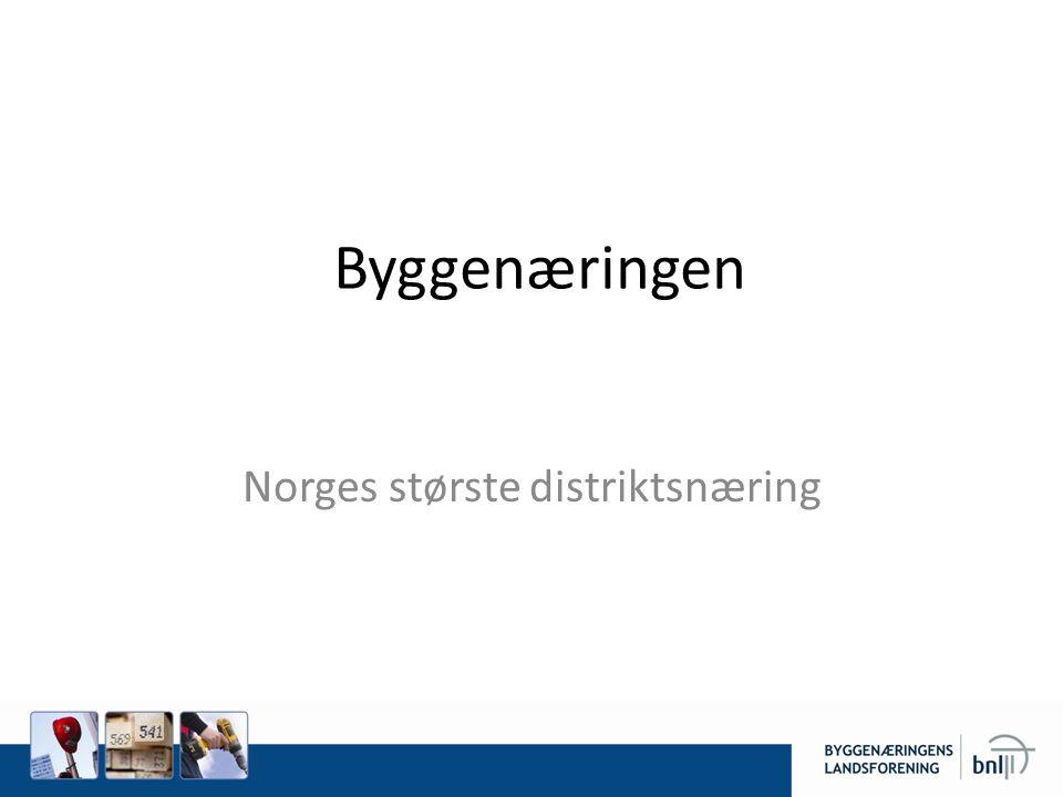Byggenæringen Norges største distriktsnæring