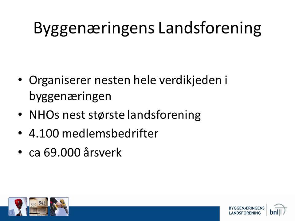 Byggenæringens Landsforening • Organiserer nesten hele verdikjeden i byggenæringen • NHOs nest største landsforening • 4.100 medlemsbedrifter • ca 69.