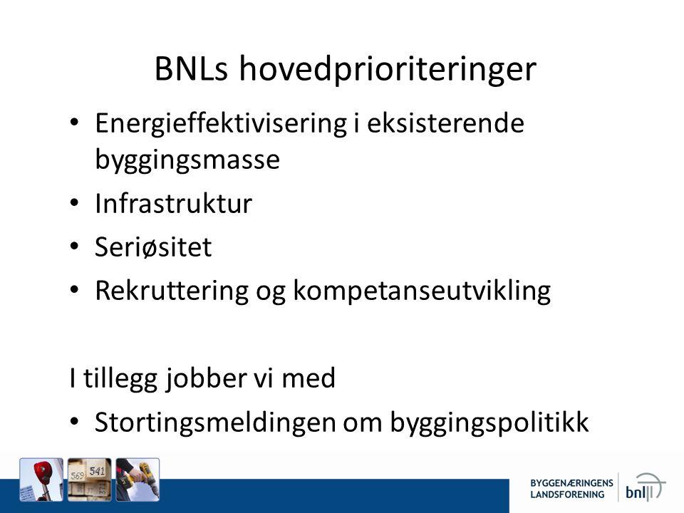 BNLs hovedprioriteringer • Energieffektivisering i eksisterende byggingsmasse • Infrastruktur • Seriøsitet • Rekruttering og kompetanseutvikling I til
