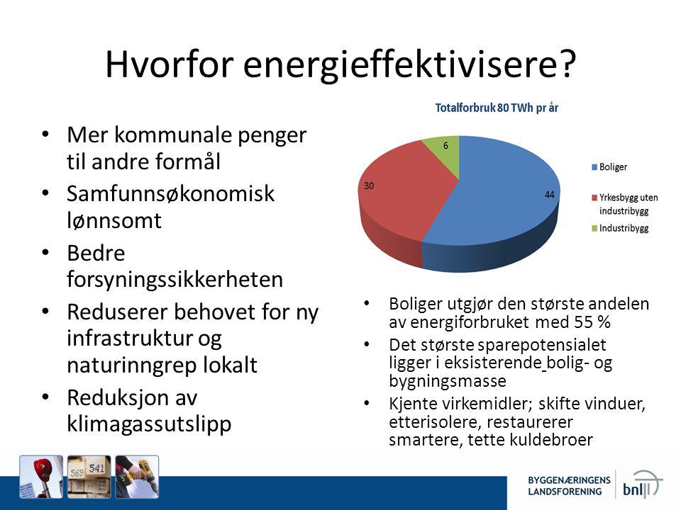 Hvorfor energieffektivisere? • Mer kommunale penger til andre formål • Samfunnsøkonomisk lønnsomt • Bedre forsyningssikkerheten • Reduserer behovet fo