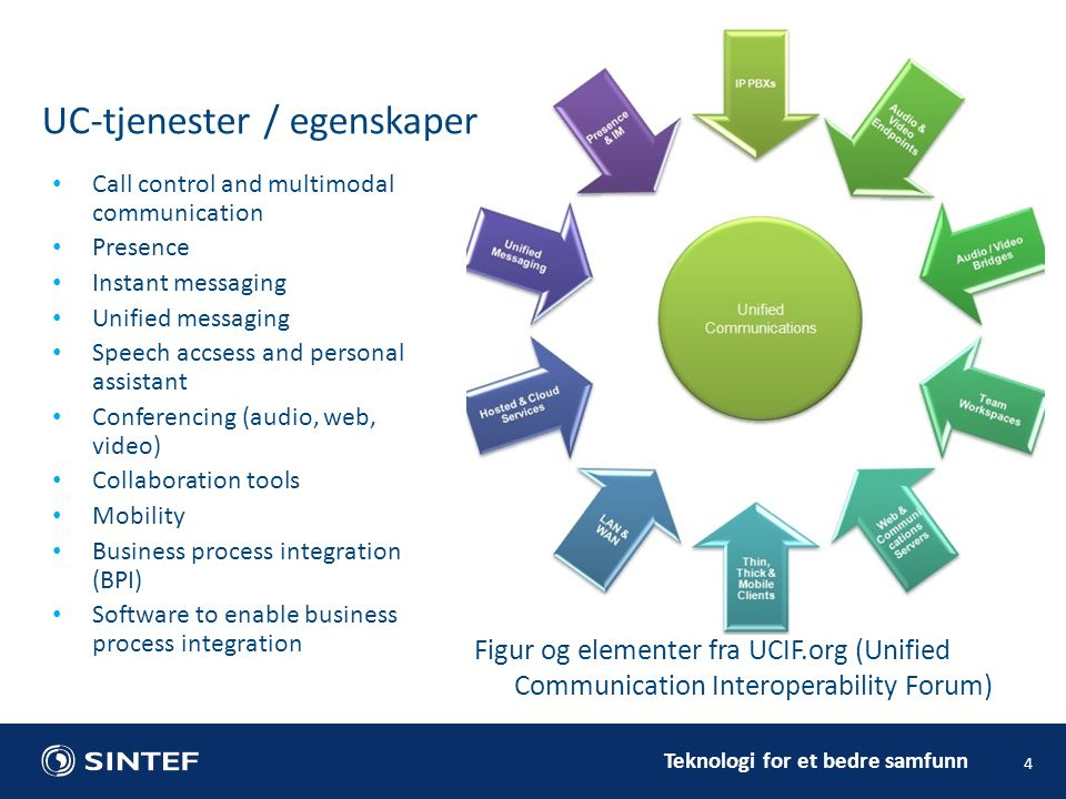 Teknologi for et bedre samfunn 4 UC-tjenester / egenskaper • Call control and multimodal communication • Presence • Instant messaging • Unified messaging • Speech accsess and personal assistant • Conferencing (audio, web, video) • Collaboration tools • Mobility • Business process integration (BPI) • Software to enable business process integration Figur og elementer fra UCIF.org (Unified Communication Interoperability Forum)