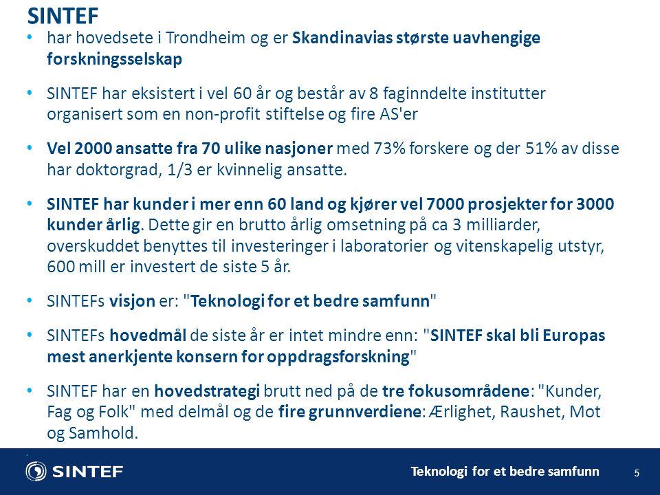 Teknologi for et bedre samfunn 5 SINTEF • har hovedsete i Trondheim og er Skandinavias største uavhengige forskningsselskap • SINTEF har eksistert i v