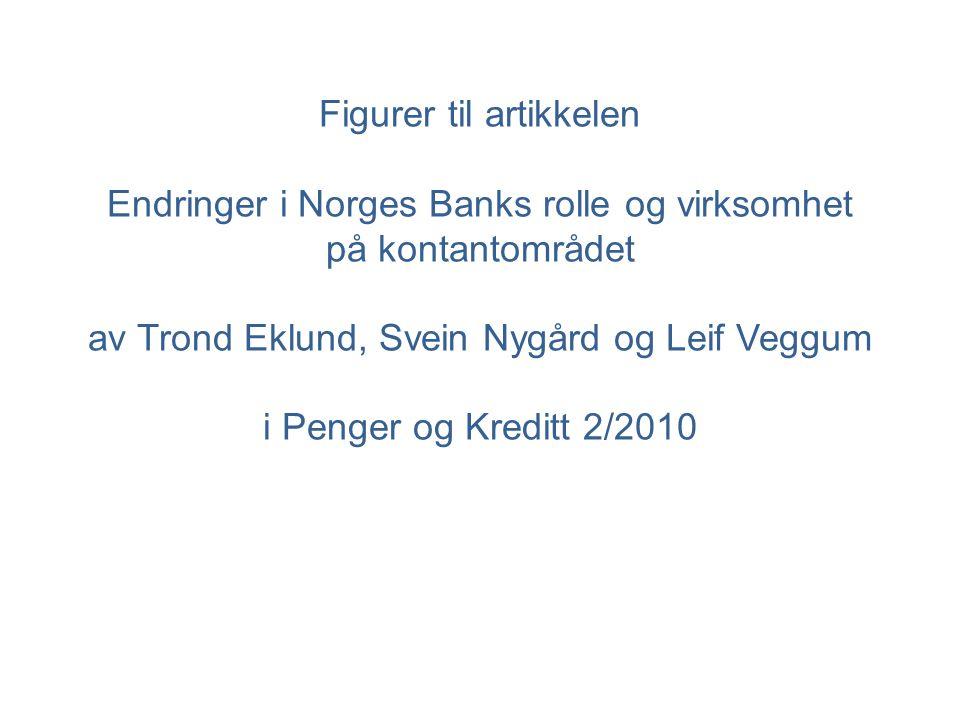 Figurer til artikkelen Endringer i Norges Banks rolle og virksomhet på kontantområdet av Trond Eklund, Svein Nygård og Leif Veggum i Penger og Kreditt 2/2010