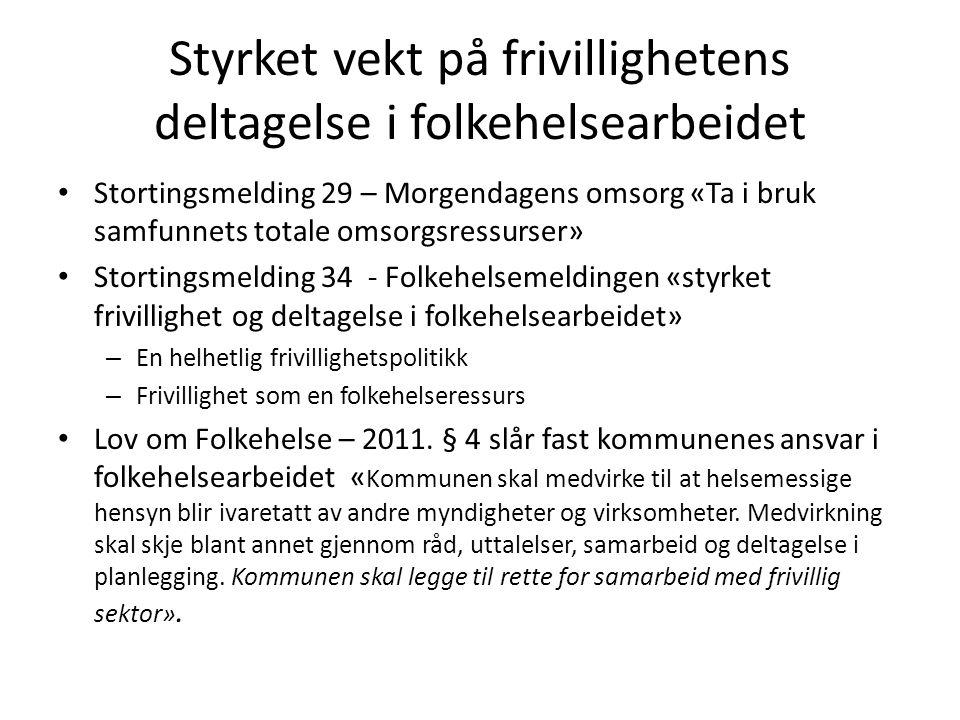 Frivillighetspolitikk i norske kommuner .Spørreundersøkelse (KS) i norsk kommuner viser: • Ca.