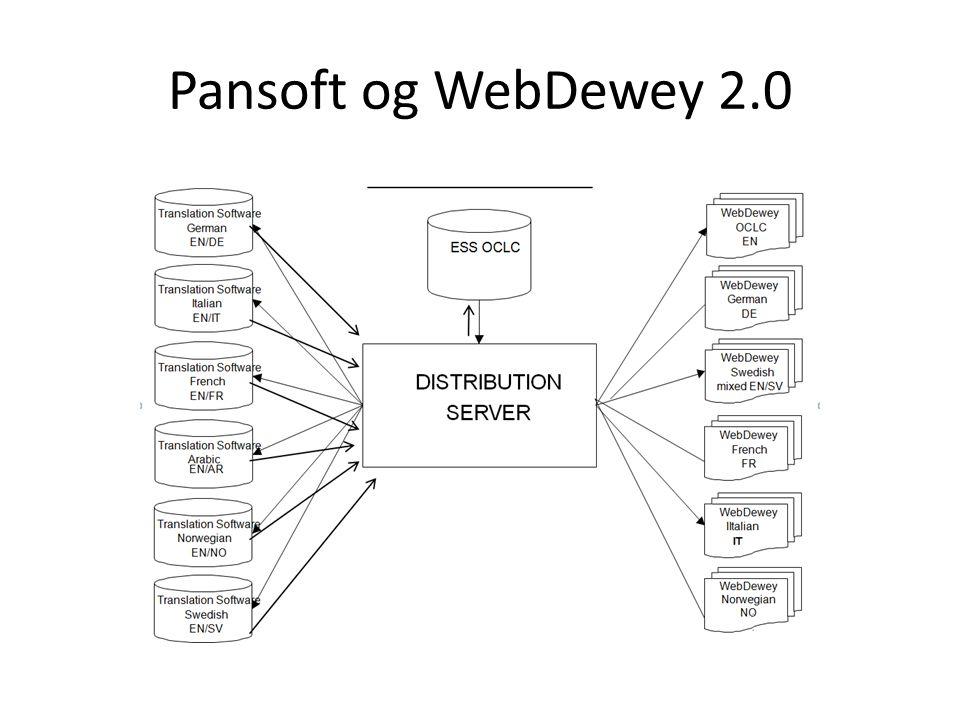 Pansoft og WebDewey 2.0