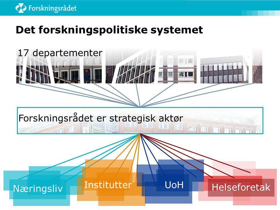 Det forskningspolitiske systemet 17 departementer Utøvende forskningsinstitusjoner Næringsliv InstitutterUoH Forskningsrådet er strategisk aktør Helse