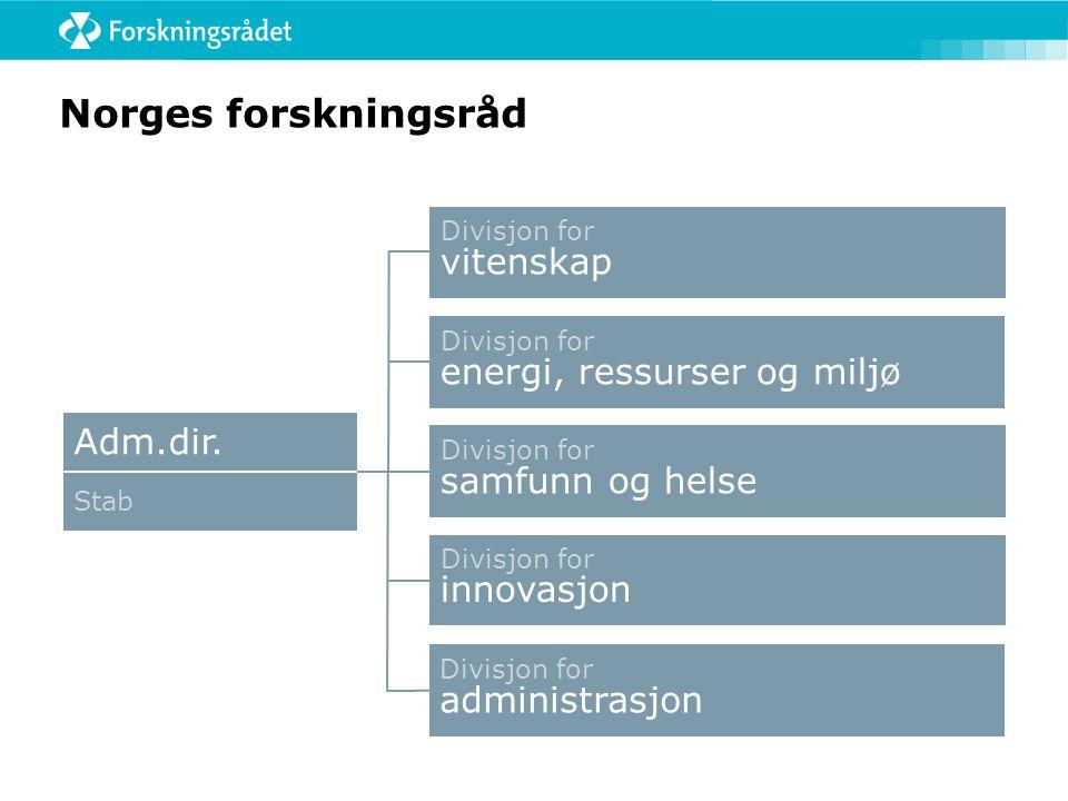 Norges forskningsråd Divisjon for administrasjon Divisjon for vitenskap Divisjon for innovasjon Divisjon for samfunn og helse Adm.dir. Stab Divisjon f