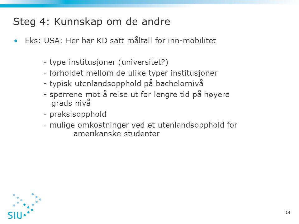 14 Steg 4: Kunnskap om de andre •Eks: USA: Her har KD satt måltall for inn-mobilitet - type institusjoner (universitet?) - forholdet mellom de ulike t