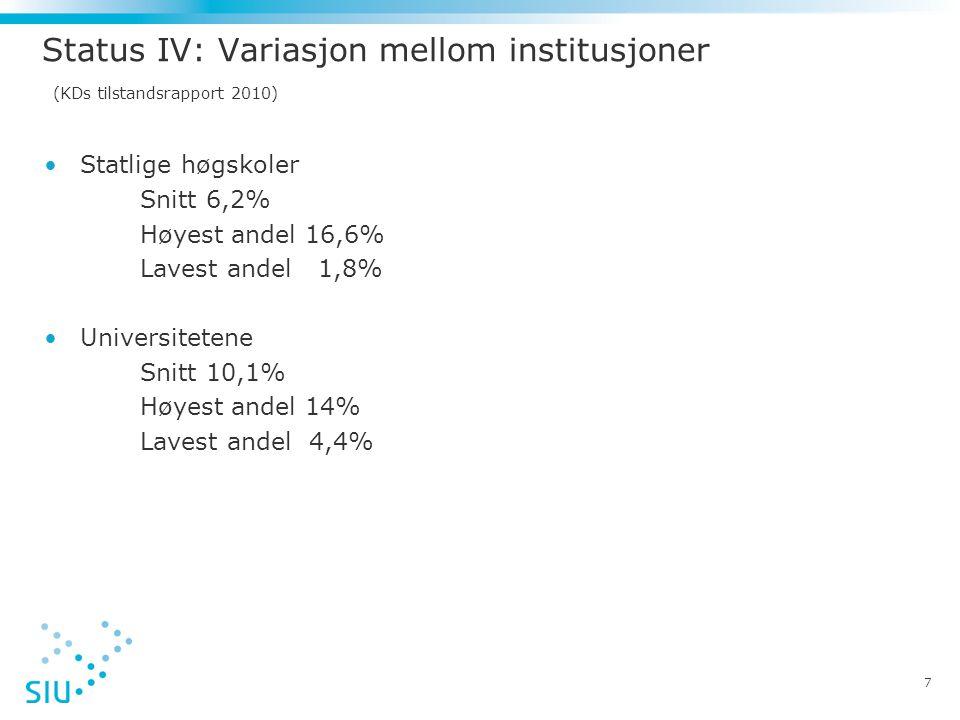 7 Status IV: Variasjon mellom institusjoner (KDs tilstandsrapport 2010) •Statlige høgskoler Snitt 6,2% Høyest andel 16,6% Lavest andel 1,8% •Universit