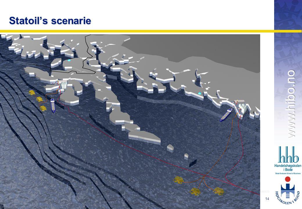 OMJ-98 Statoil's scenarie 14