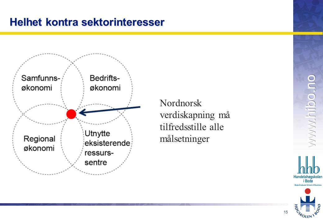 OMJ-98 15 Helhet kontra sektorinteresser Nordnorsk verdiskapning må tilfredsstille alle målsetninger