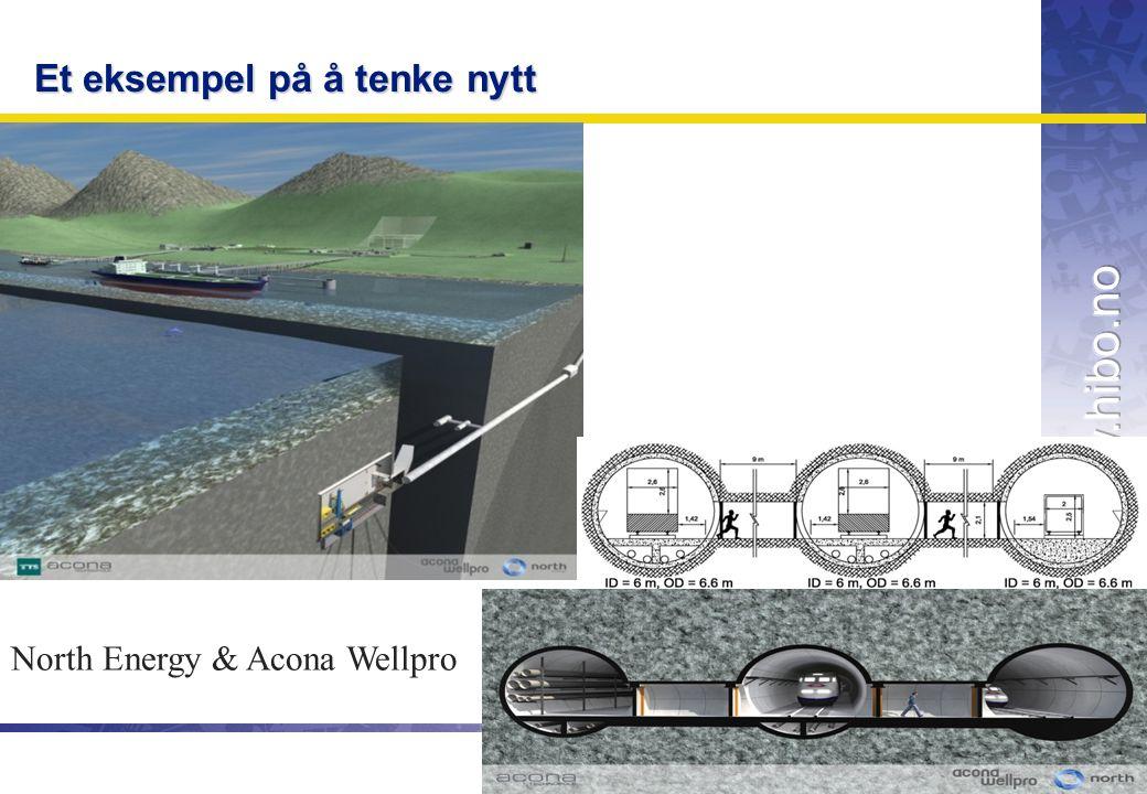 OMJ-98 Et eksempel på å tenke nytt 16 North Energy & Acona Wellpro