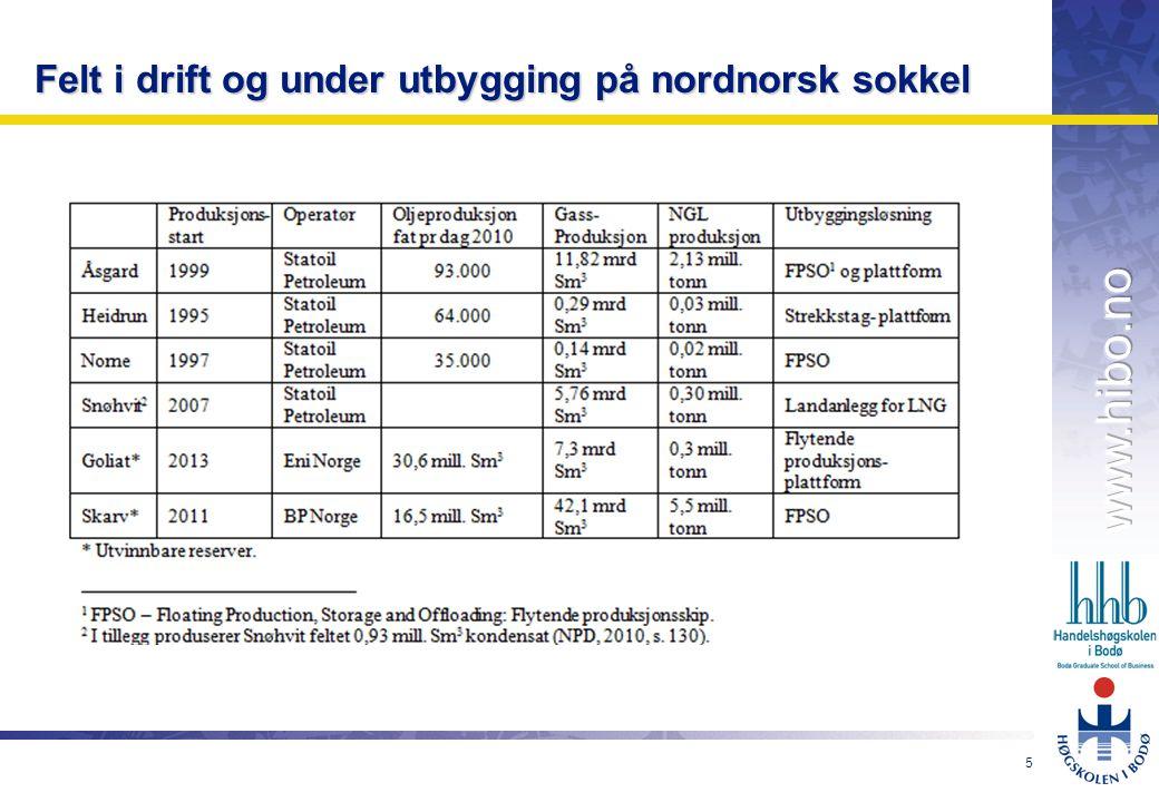 OMJ-98 Felt i drift og under utbygging på nordnorsk sokkel 5