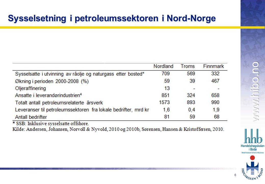 OMJ-98 Petroleumsvirksomhet i Nord-Norge 7 Figur 0 ‑ 1 Petroleumsrelatert virksomhet i Nord-Norge.