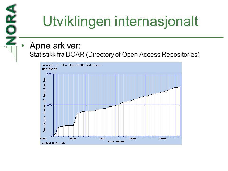 Utviklingen internasjonalt •Åpne arkiver: Statistikk fra DOAR (Directory of Open Access Repositories)