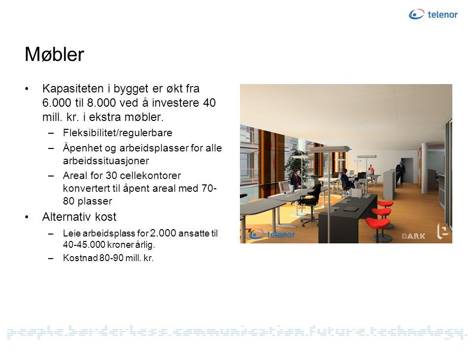 Møbler •Kapasiteten i bygget er økt fra 6.000 til 8.000 ved å investere 40 mill.