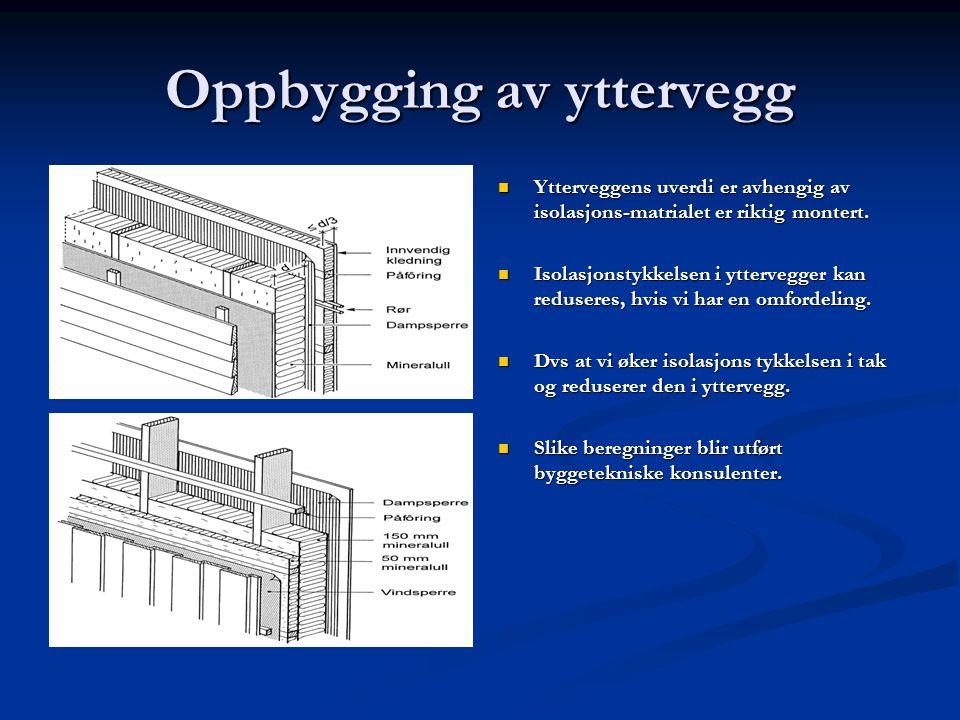 Varmeisolering  Formatet på isolasjon skal være nøye tilpasset bindingsverket.solasjon  Vi må fylle hele hulrommet i konstruksjonen, for å unngå luftsirkulasjon.