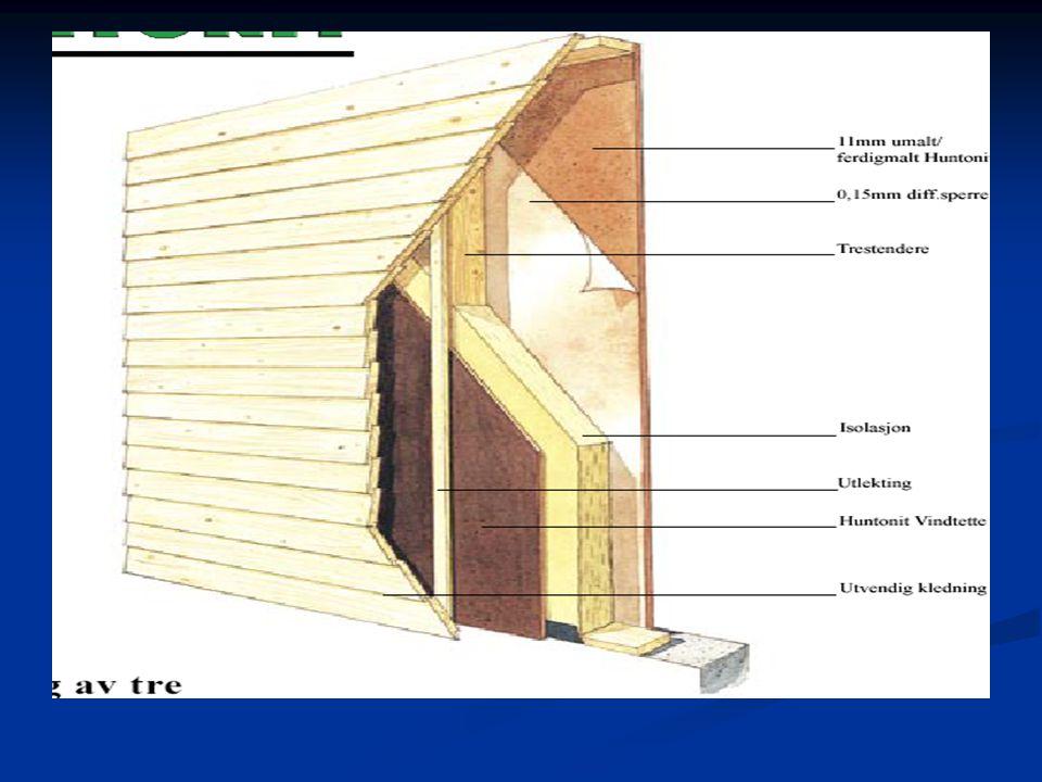 Vindsperre  Asfalt vindtett- huntonitt vindtett Asfalt vindtett- huntonitt vindtett  Platene skal spikres med skiferstift 2,8 /45 eller med kramper som har en rygg på 20mm.