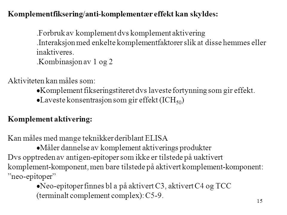 15 Komplementfiksering/anti-komplementær effekt kan skyldes:.Forbruk av komplement dvs komplement aktivering.Interaksjon med enkelte komplementfaktore