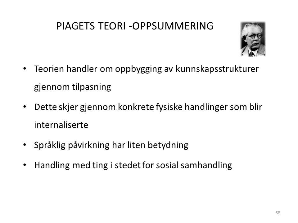 Magne Jensen 200868 PIAGETS TEORI -OPPSUMMERING • Teorien handler om oppbygging av kunnskapsstrukturer gjennom tilpasning • Dette skjer gjennom konkrete fysiske handlinger som blir internaliserte • Språklig påvirkning har liten betydning • Handling med ting i stedet for sosial samhandling
